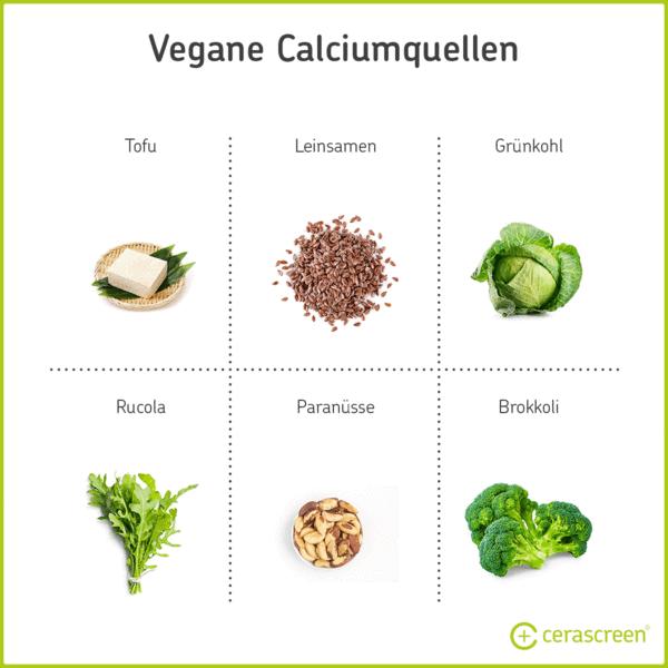 Vegane Calciumquellen