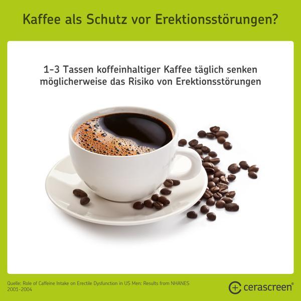 Schützt Kaffee vor Erektionsproblemen?