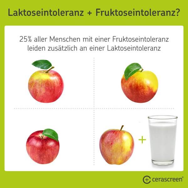 Fructoseintoleranz und Laktoseintoleranz