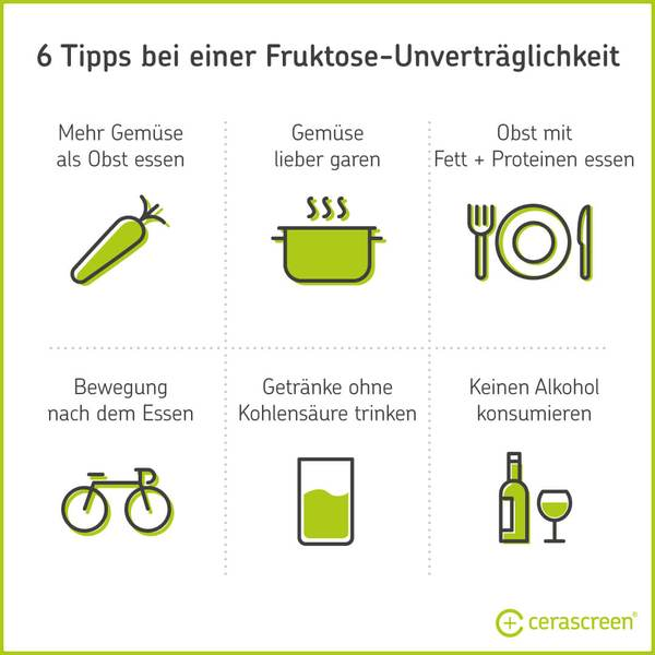 Tipps bei Fructoseintoleranz